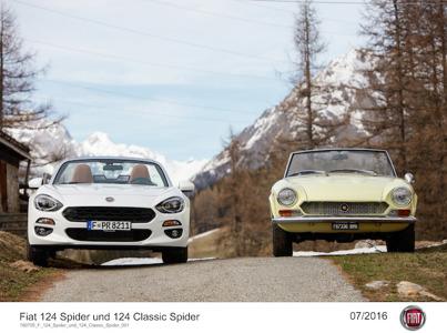 160705_F_124_Spider_und_124_Classic_Spider_001-kop