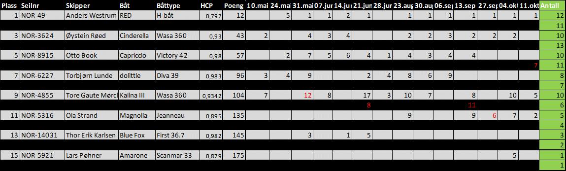 resultat2.png